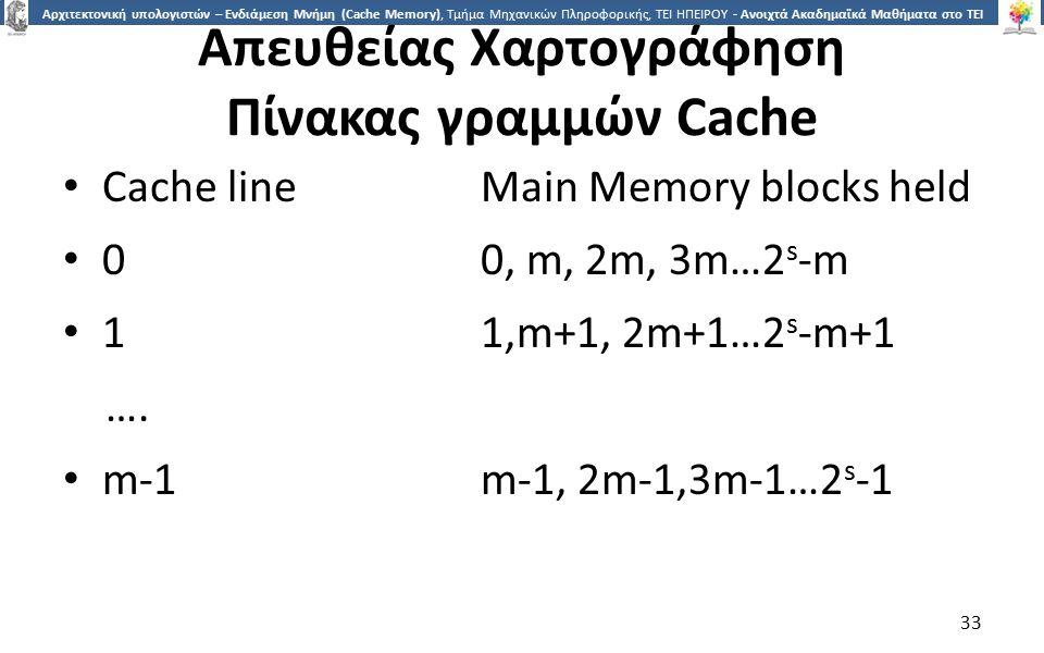 3 Αρχιτεκτονική υπολογιστών – Ενδιάμεση Μνήμη (Cache Memory), Τμήμα Μηχανικών Πληροφορικής, ΤΕΙ ΗΠΕΙΡΟΥ - Ανοιχτά Ακαδημαϊκά Μαθήματα στο ΤΕΙ Ηπείρου Απευθείας Χαρτογράφηση Πίνακας γραμμών Cache Cache lineMain Memory blocks held 00, m, 2m, 3m…2 s -m 11,m+1, 2m+1…2 s -m+1 ….
