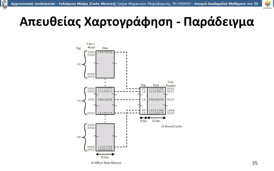 3535 Αρχιτεκτονική υπολογιστών – Ενδιάμεση Μνήμη (Cache Memory), Τμήμα Μηχανικών Πληροφορικής, ΤΕΙ ΗΠΕΙΡΟΥ - Ανοιχτά Ακαδημαϊκά Μαθήματα στο ΤΕΙ Ηπείρου Απευθείας Χαρτογράφηση - Παράδειγμα 35