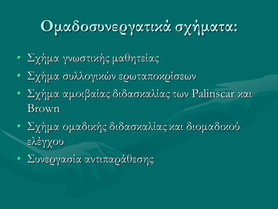 Ομαδοσυνεργατικά σχήματα: Σχήμα γνωστικής μαθητείαςΣχήμα γνωστικής μαθητείας Σχήμα συλλογικών ερωταποκρίσεωνΣχήμα συλλογικών ερωταποκρίσεων Σχήμα αμοιβαίας διδασκαλίας των Palinscar και BrownΣχήμα αμοιβαίας διδασκαλίας των Palinscar και Brown Σχήμα ομαδικής διδασκαλίας και διομαδικού ελέγχουΣχήμα ομαδικής διδασκαλίας και διομαδικού ελέγχου Συνεργασία αντιπαράθεσηςΣυνεργασία αντιπαράθεσης