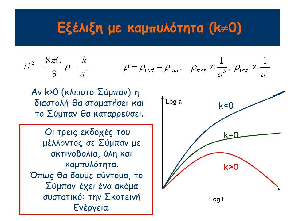 Παρατηρησιακές παράμετροι του Σύμπαντος Μπορούμε να λύσουμε το σύστημα εξισώσεων Friedmann+ρευστό αλλά χρειαζόμαστε συνοριακές (αρχικές) συνθήκες.