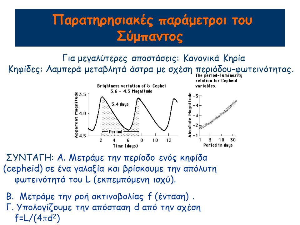 ΠΙΘΑΝΗ ΛΥΣΗ: Βρίσκουμε ένα κοντινό σύστημα π.χ.το μεγάλο νέφος του Μαγγελάνου (LMC).
