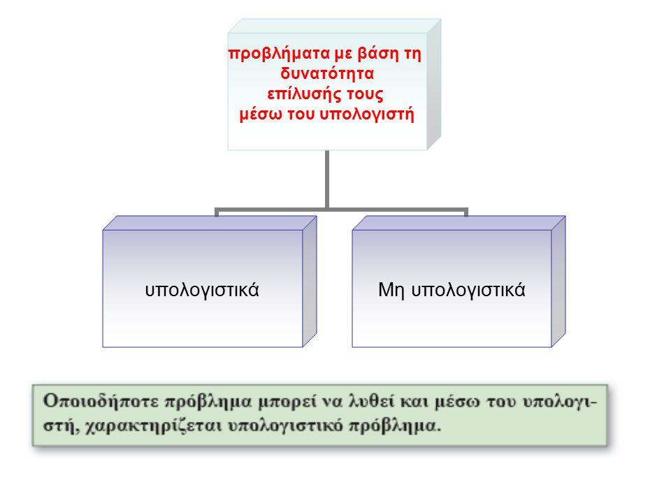 προβλήματα με βάση τη δυνατότητα επίλυσής τους μέσω του υπολογιστή υπολογιστικάΜη υπολογιστικά