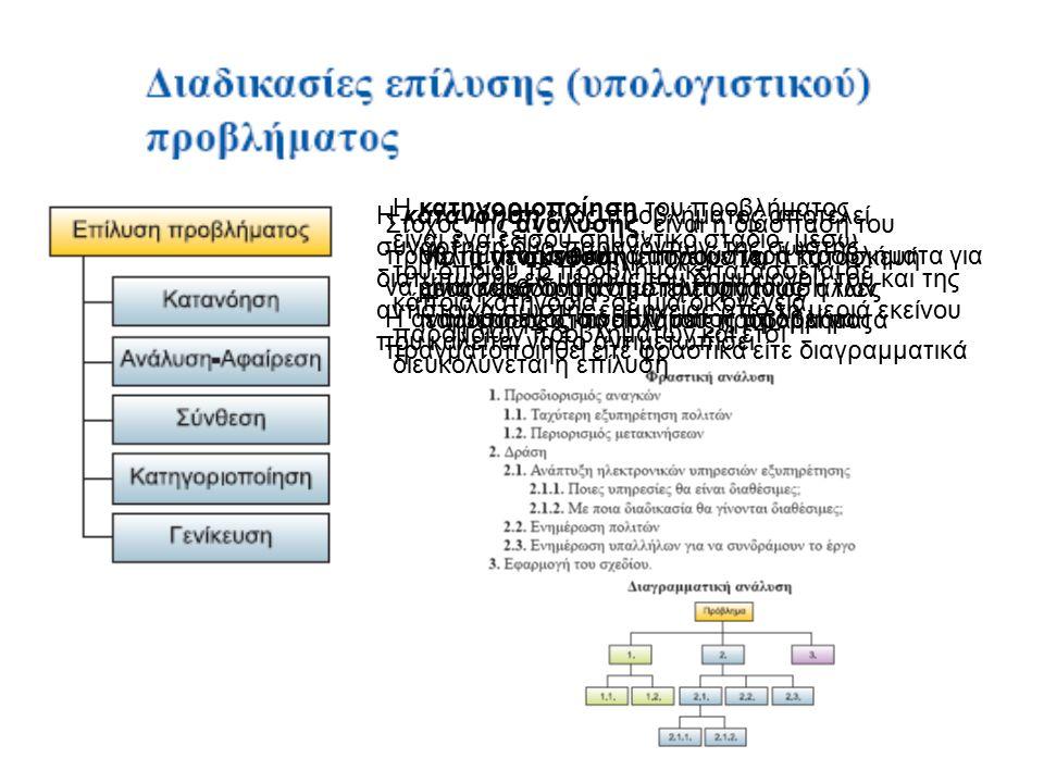 Η κατανόηση ενός προβλήματος αποτελεί συνάρτηση δύο παραγόντων, της σωστής διατύπωσης εκ μέρους του δημιουργού του και της αντίστοιχα σωστής ερμηνείας από τη μεριά εκείνου που καλείται να το αντιμετωπίσει Στόχος της ανάλυσης, είναι η διάσπαση του προβλήματος σε άλλα απλούστερα προβλήματα για να είναι εύκολη η αντιμετώπισή τους.