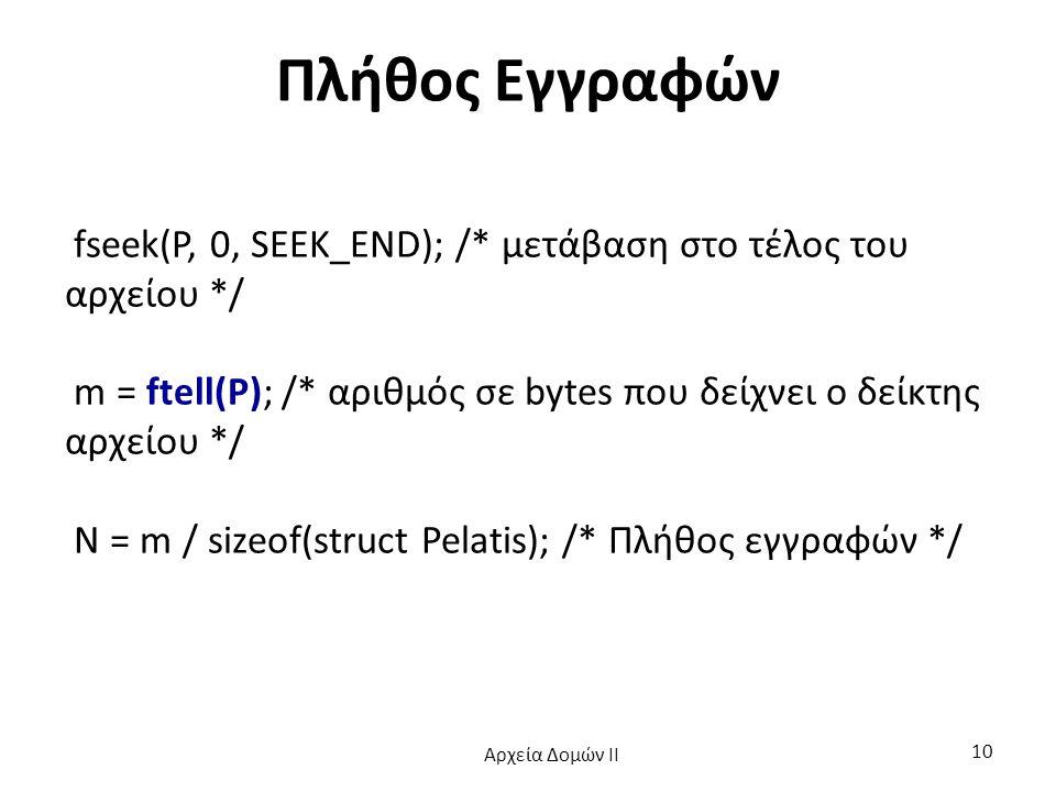 Πλήθος Εγγραφών fseek(P, 0, SEEK_END); /* μετάβαση στο τέλος του αρχείου */ m = ftell(P); /* αριθμός σε bytes που δείχνει ο δείκτης αρχείου */ N = m /