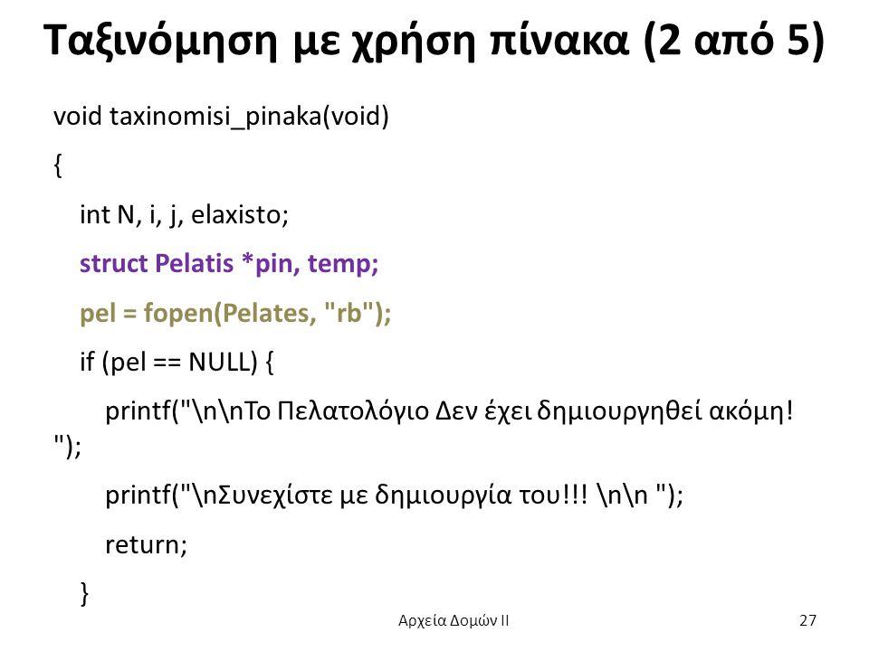 Ταξινόμηση με χρήση πίνακα (2 από 5) void taxinomisi_pinaka(void) { int N, i, j, elaxisto; struct Pelatis *pin, temp; pel = fopen(Pelates,