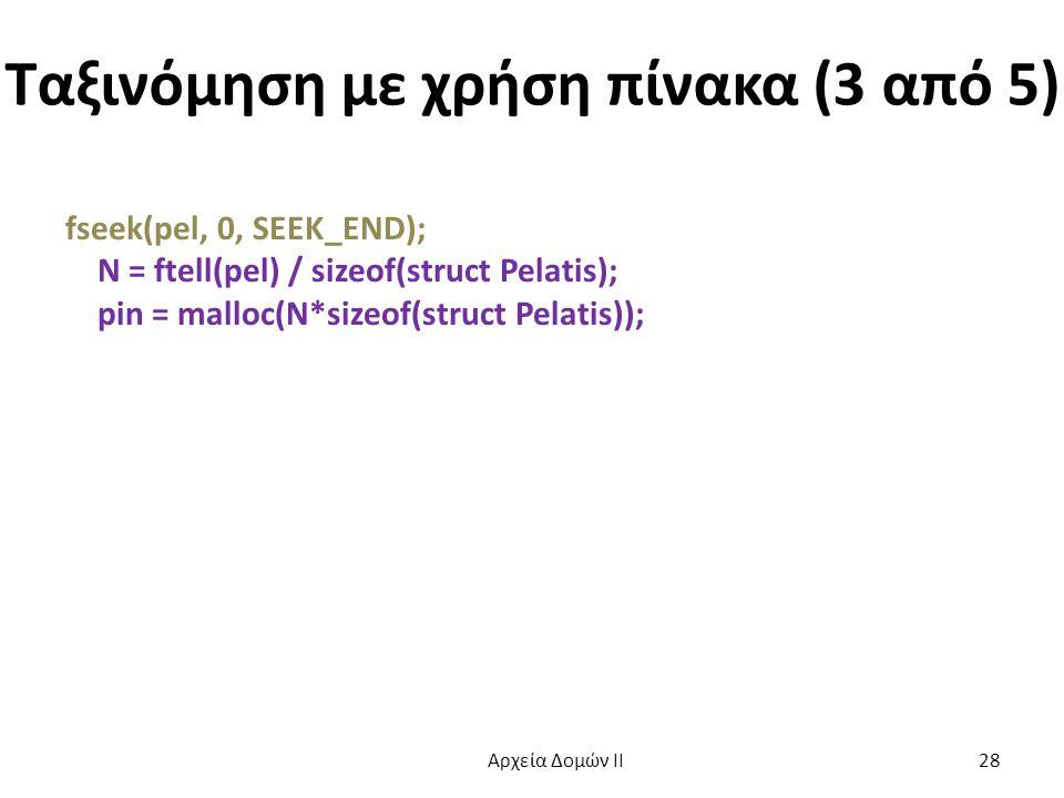 Ταξινόμηση με χρήση πίνακα (3 από 5) fseek(pel, 0, SEEK_END); N = ftell(pel) / sizeof(struct Pelatis); pin = malloc(N*sizeof(struct Pelatis)); Αρχεία