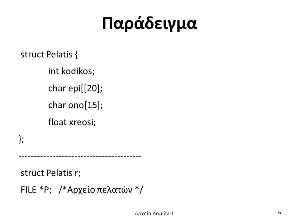 Παράδειγμα struct Pelatis { int kodikos; char epi[[20]; char ono[15]; float xreosi; }; ---------------------------------------- struct Pelatis r; FILE