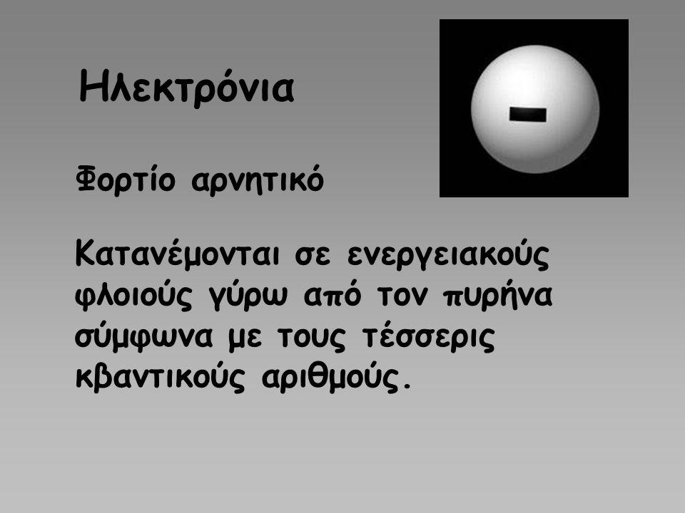 Ηλεκτρόνια Φορτίο αρνητικό Κατανέμονται σε ενεργειακούς φλοιούς γύρω από τον πυρήνα σύμφωνα με τους τέσσερις κβαντικούς αριθμούς.
