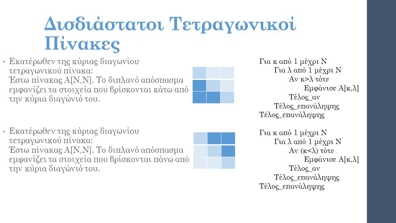 Δισδιάστατοι Τετραγωνικοί Πίνακες Εκατέρωθεν της κύριας διαγωνίου τετραγωνικού πίνακα: Έστω πίνακας Α[Ν,Ν]. Το διπλανό απόσπασμα εμφανίζει τα στοιχεία
