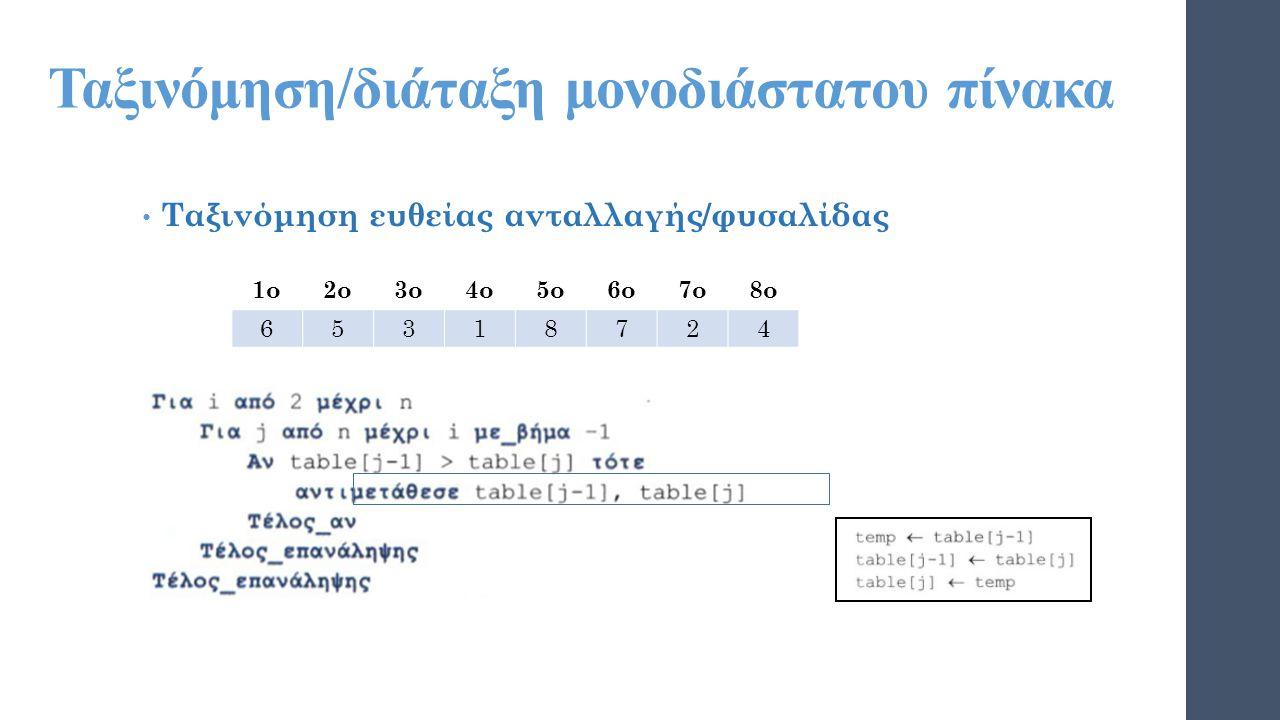 Ταξινόμηση/διάταξη μονοδιάστατου πίνακα Ταξινόμηση ευθείας ανταλλαγής/φυσαλίδας 1ο2ο3ο4ο5ο6ο7ο8ο 65318724