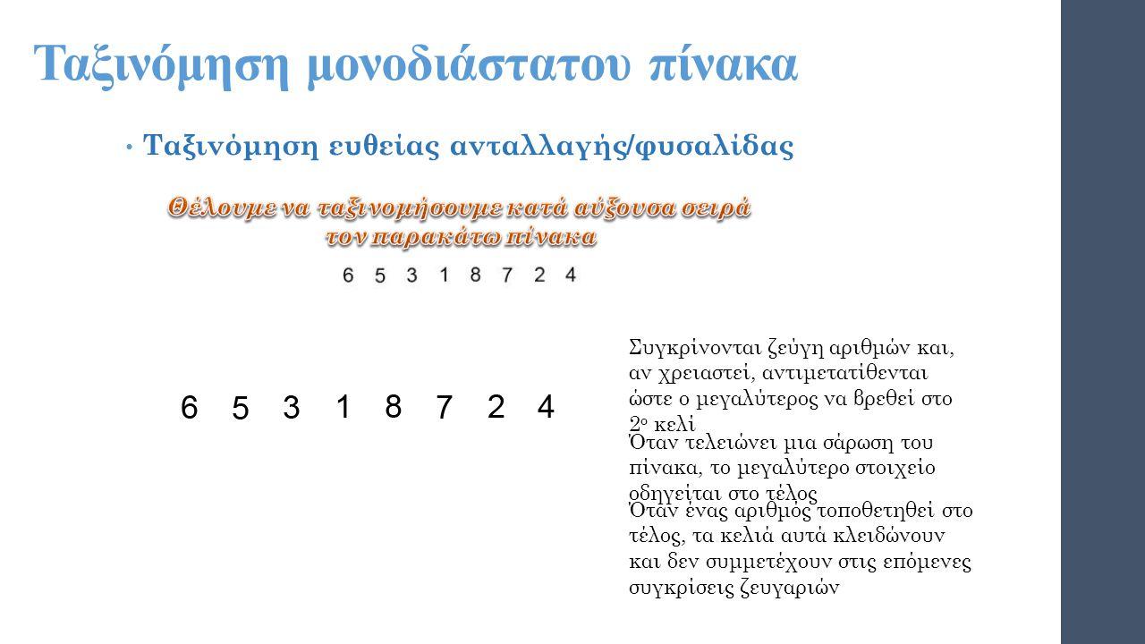 Ταξινόμηση μονοδιάστατου πίνακα Ταξινόμηση ευθείας ανταλλαγής/φυσαλίδας Συγκρίνονται ζεύγη αριθμών και, αν χρειαστεί, αντιμετατίθενται ώστε ο μεγαλύτερος να βρεθεί στο 2 ο κελί Όταν τελειώνει μια σάρωση του πίνακα, το μεγαλύτερο στοιχείο οδηγείται στο τέλος Όταν ένας αριθμός τοποθετηθεί στο τέλος, τα κελιά αυτά κλειδώνουν και δεν συμμετέχουν στις επόμενες συγκρίσεις ζευγαριών