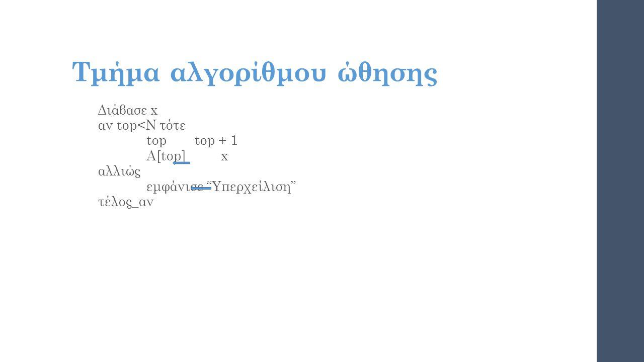 """Τμήμα αλγορίθμου ώθησης Διάβασε x αν top<N τότε toptop + 1 A[top] x αλλιώς εμφάνισε """"Υπερχείλιση"""" τέλος_αν"""