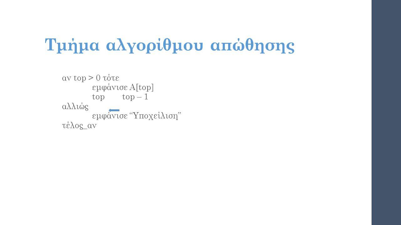 Τμήμα αλγορίθμου απώθησης αν top > 0 τότε εμφάνισε Α[top] toptop – 1 αλλιώς εμφάνισε Υποχείλιση τέλος_αν