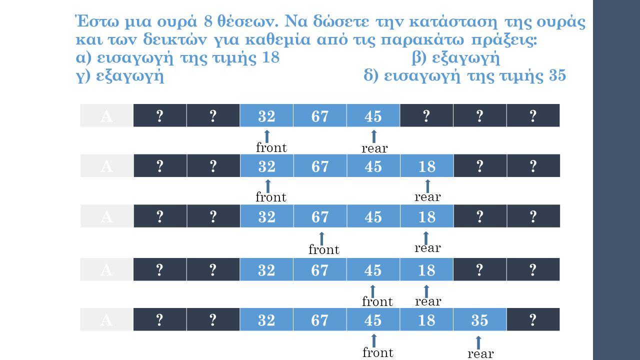 Έστω μια ουρά 8 θέσεων. Να δώσετε την κατάσταση της ουράς και των δεικτών για καθεμία από τις παρακάτω πράξεις: α) εισαγωγή της τιμής 18β) εξαγωγή γ)
