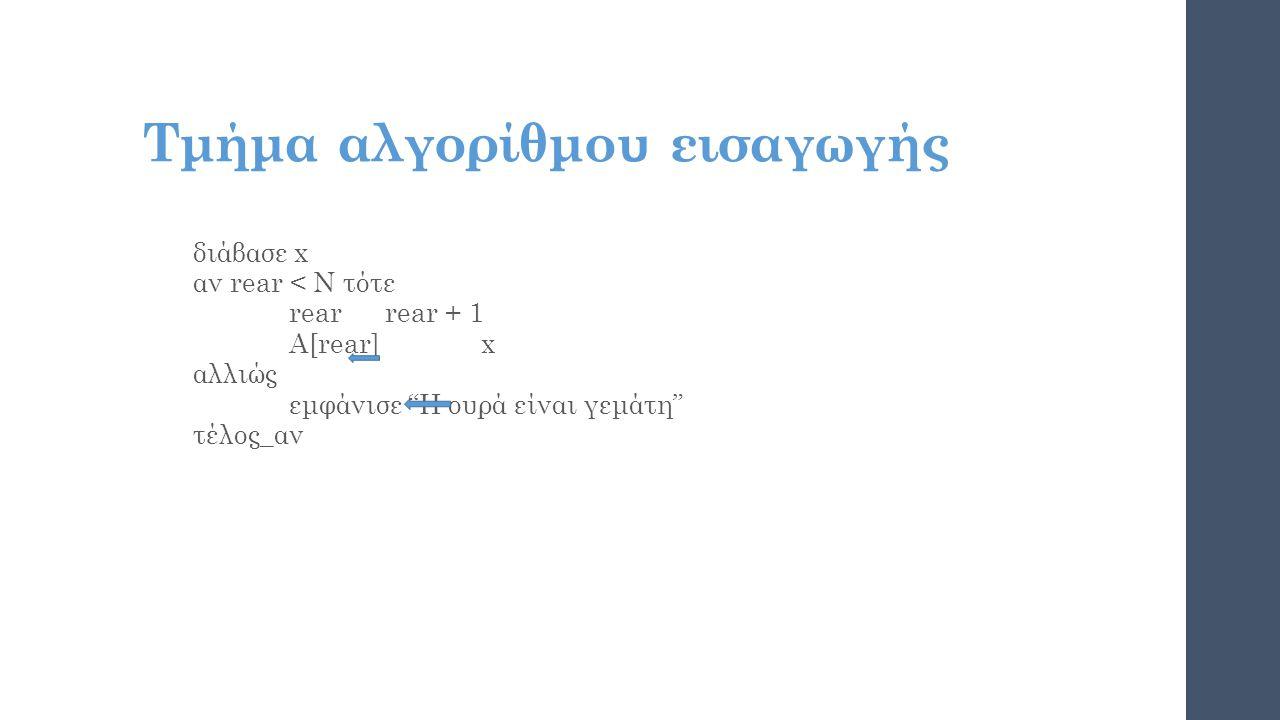 """Τμήμα αλγορίθμου εισαγωγής διάβασε x αν rear < Ν τότε rearrear + 1 A[rear]x αλλιώς εμφάνισε """"Η ουρά είναι γεμάτη"""" τέλος_αν"""