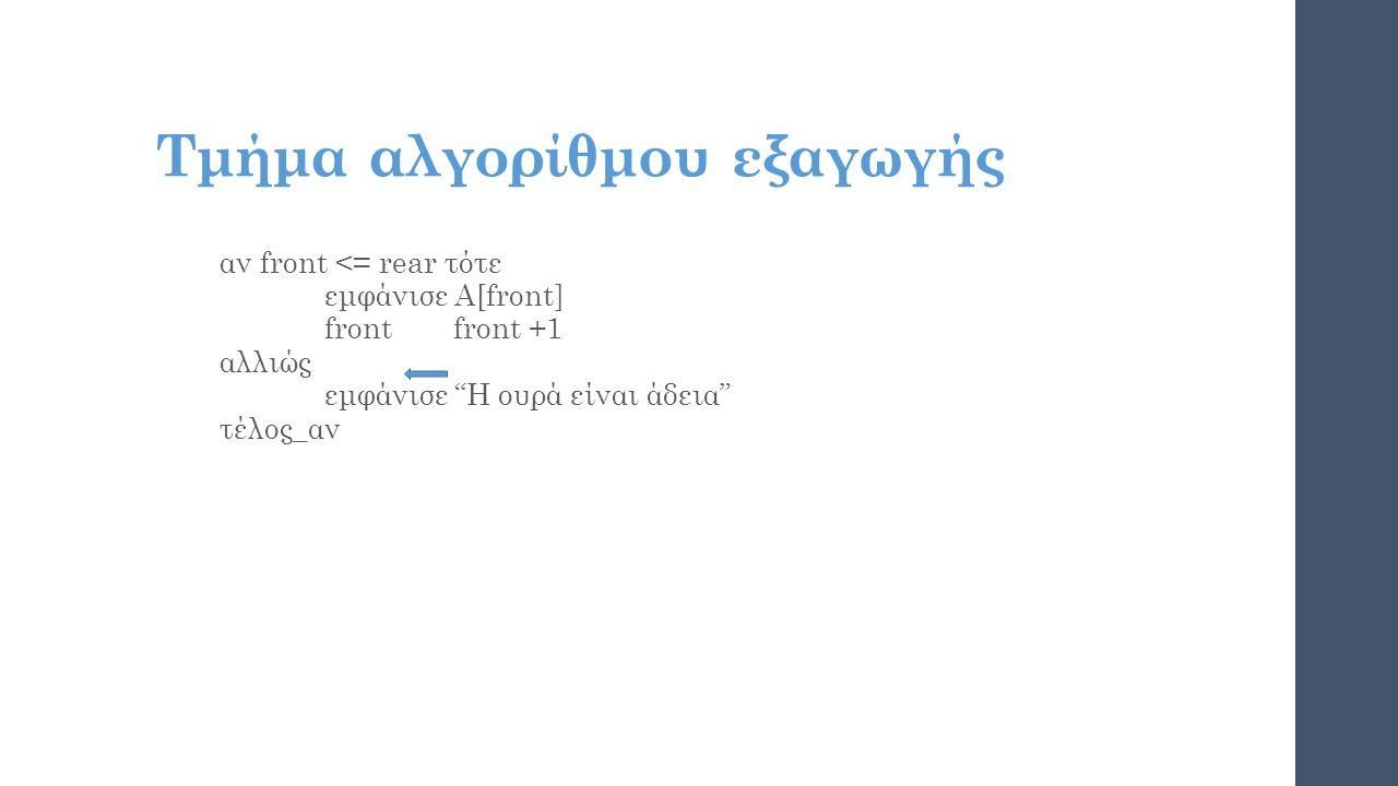 """Τμήμα αλγορίθμου εξαγωγής αν front <= rear τότε εμφάνισε A[front] front front +1 αλλιώς εμφάνισε """"Η ουρά είναι άδεια"""" τέλος_αν"""