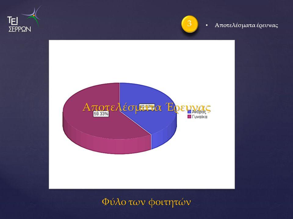3 Αποτελέσματα έρευνας Φύλο των φοιτητών Αποτελέσματα Έρευνας