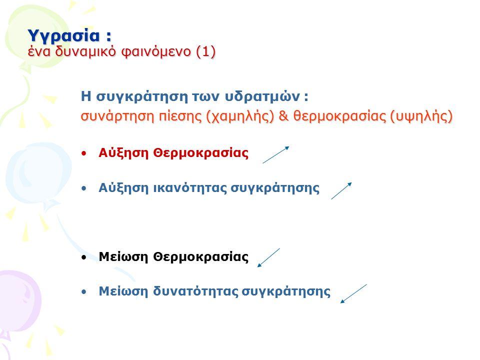 Υγρασία : ένα δυναμικό φαινόμενο (1) Η συγκράτηση των υδρατμών : συνάρτηση πίεσης (χαμηλής) & θερμοκρασίας (υψηλής) Αύξηση Θερμοκρασίας Αύξηση ικανότη