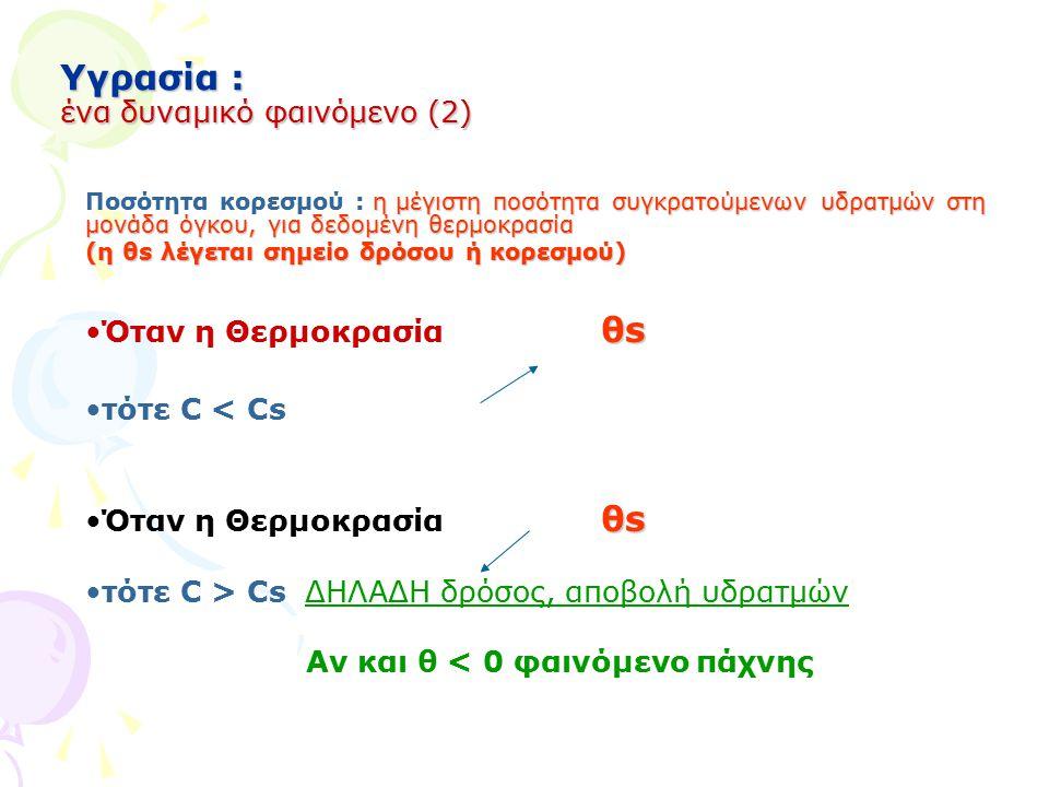 Υγρασία : ένα δυναμικό φαινόμενο (2) η μέγιστη ποσότητα συγκρατούμενων υδρατμών στη μονάδα όγκου, για δεδομένη θερμοκρασία Ποσότητα κορεσμού : η μέγισ