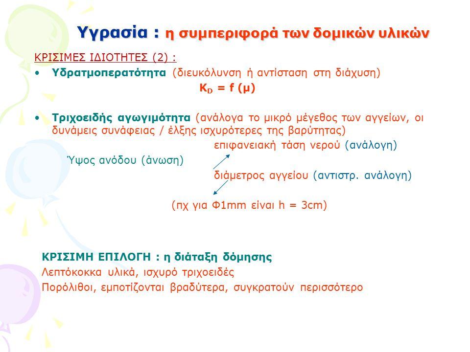 Υγρασία : η συμπεριφορά των δομικών υλικών ΚΡΙΣΙΜΕΣ ΙΔΙΟΤΗΤΕΣ (2) : Υδρατμοπερατότητα (διευκόλυνση ή αντίσταση στη διάχυση) K D = f (μ) Τριχοειδής αγω