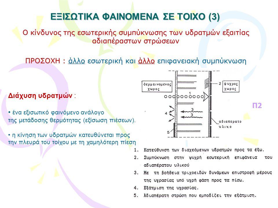 ΕΞΙΣΩΤΙΚΑ ΦΑΙΝΟΜΕΝΑ ΣΕ ΤΟΙΧΟ (3) Διάχυση υδρατμών : ένα εξισωτικό φαινόμενο ανάλογο της μετάδοσης θερμότητας (εξίσωση πιέσεων). η κίνηση των υδρατμών