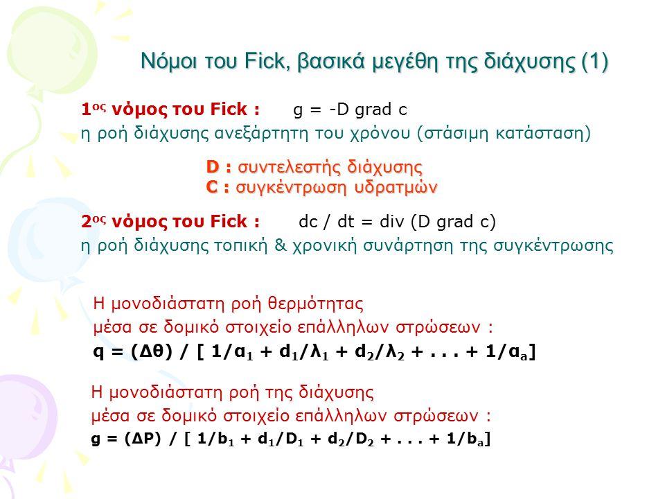 Νόμοι του Fick, βασικά μεγέθη διάχυσης (2) Συντελεστής υδρατμοπερατότητας : Κ D = 1 / [ 1/β 1 + 1/δ + 1/β a ] όπου δ ο συντελεστής υδρατμοδιαφυγής Π2Π2