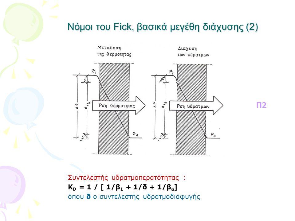 Νόμοι του Fick, βασικά μεγέθη διάχυσης (2) Συντελεστής υδρατμοπερατότητας : Κ D = 1 / [ 1/β 1 + 1/δ + 1/β a ] όπου δ ο συντελεστής υδρατμοδιαφυγής Π2Π