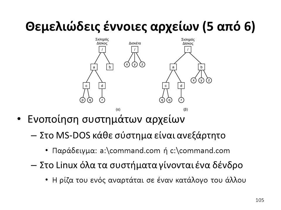 Θεμελιώδεις έννοιες αρχείων (5 από 6) Ενοποίηση συστημάτων αρχείων – Στο MS-DOS κάθε σύστημα είναι ανεξάρτητο Παράδειγμα: a:\command.com ή c:\command.com – Στο Linux όλα τα συστήματα γίνονται ένα δένδρο Η ρίζα του ενός αναρτάται σε έναν κατάλογο του άλλου 105