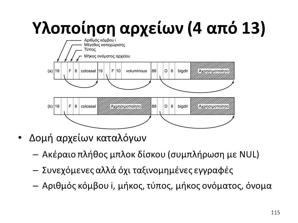 Υλοποίηση αρχείων (4 από 13) Δομή αρχείων καταλόγων – Ακέραιο πλήθος μπλοκ δίσκου (συμπλήρωση με NUL) – Συνεχόμενες αλλά όχι ταξινομημένες εγγραφές – Αριθμός κόμβου i, μήκος, τύπος, μήκος ονόματος, όνομα 115