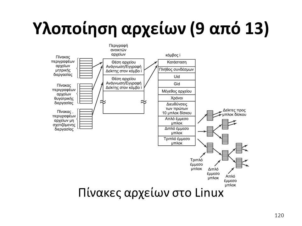 Υλοποίηση αρχείων (9 από 13) Πίνακες αρχείων στο Linux 120