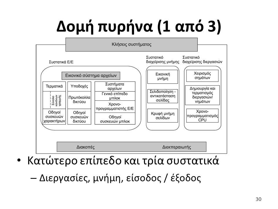 Δομή πυρήνα (1 από 3) Κατώτερο επίπεδο και τρία συστατικά – Διεργασίες, μνήμη, είσοδος / έξοδος 30