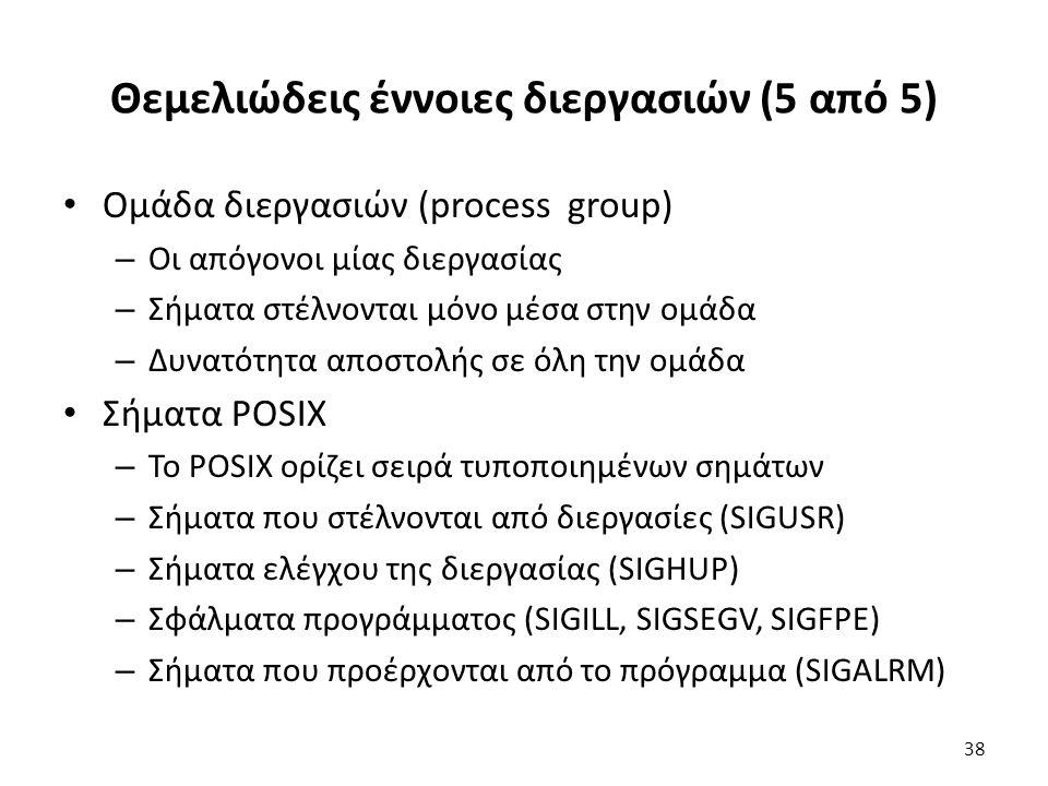 Θεμελιώδεις έννοιες διεργασιών (5 από 5) Ομάδα διεργασιών (process group) – Οι απόγονοι μίας διεργασίας – Σήματα στέλνονται μόνο μέσα στην ομάδα – Δυνατότητα αποστολής σε όλη την ομάδα Σήματα POSIX – Το POSIX ορίζει σειρά τυποποιημένων σημάτων – Σήματα που στέλνονται από διεργασίες (SIGUSR) – Σήματα ελέγχου της διεργασίας (SIGHUP) – Σφάλματα προγράμματος (SIGILL, SIGSEGV, SIGFPE) – Σήματα που προέρχονται από το πρόγραμμα (SIGALRM) 38
