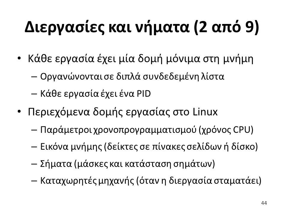 Διεργασίες και νήματα (2 από 9) Κάθε εργασία έχει μία δομή μόνιμα στη μνήμη – Οργανώνονται σε διπλά συνδεδεμένη λίστα – Κάθε εργασία έχει ένα PID Περιεχόμενα δομής εργασίας στο Linux – Παράμετροι χρονοπρογραμματισμού (χρόνος CPU) – Εικόνα μνήμης (δείκτες σε πίνακες σελίδων ή δίσκο) – Σήματα (μάσκες και κατάσταση σημάτων) – Καταχωρητές μηχανής (όταν η διεργασία σταματάει) 44
