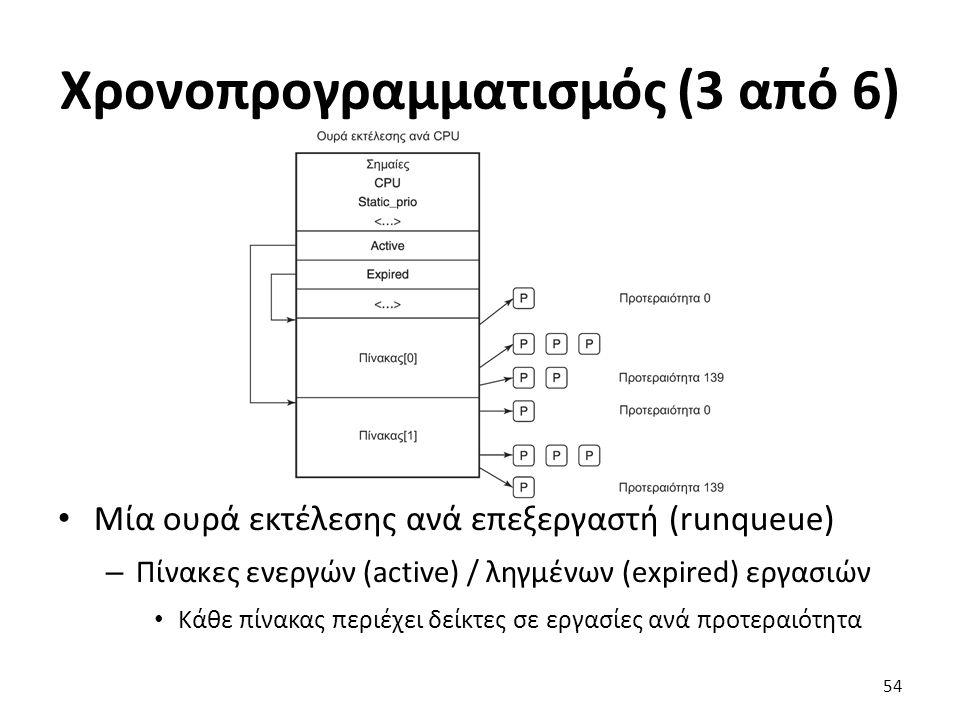 Χρονοπρογραμματισμός (3 από 6) Μία ουρά εκτέλεσης ανά επεξεργαστή (runqueue) – Πίνακες ενεργών (active) / ληγμένων (expired) εργασιών Κάθε πίνακας περιέχει δείκτες σε εργασίες ανά προτεραιότητα 54