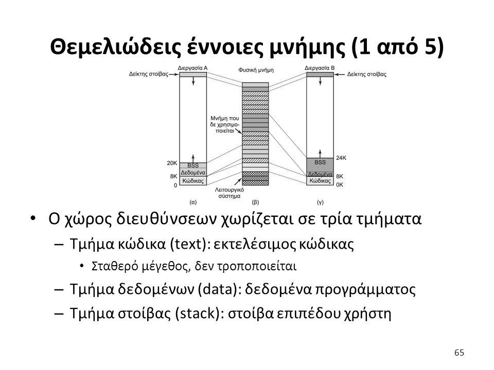 Θεμελιώδεις έννοιες μνήμης (1 από 5) Ο χώρος διευθύνσεων χωρίζεται σε τρία τμήματα – Τμήμα κώδικα (text): εκτελέσιμος κώδικας Σταθερό μέγεθος, δεν τροποποιείται – Τμήμα δεδομένων (data): δεδομένα προγράμματος – Τμήμα στοίβας (stack): στοίβα επιπέδου χρήστη 65