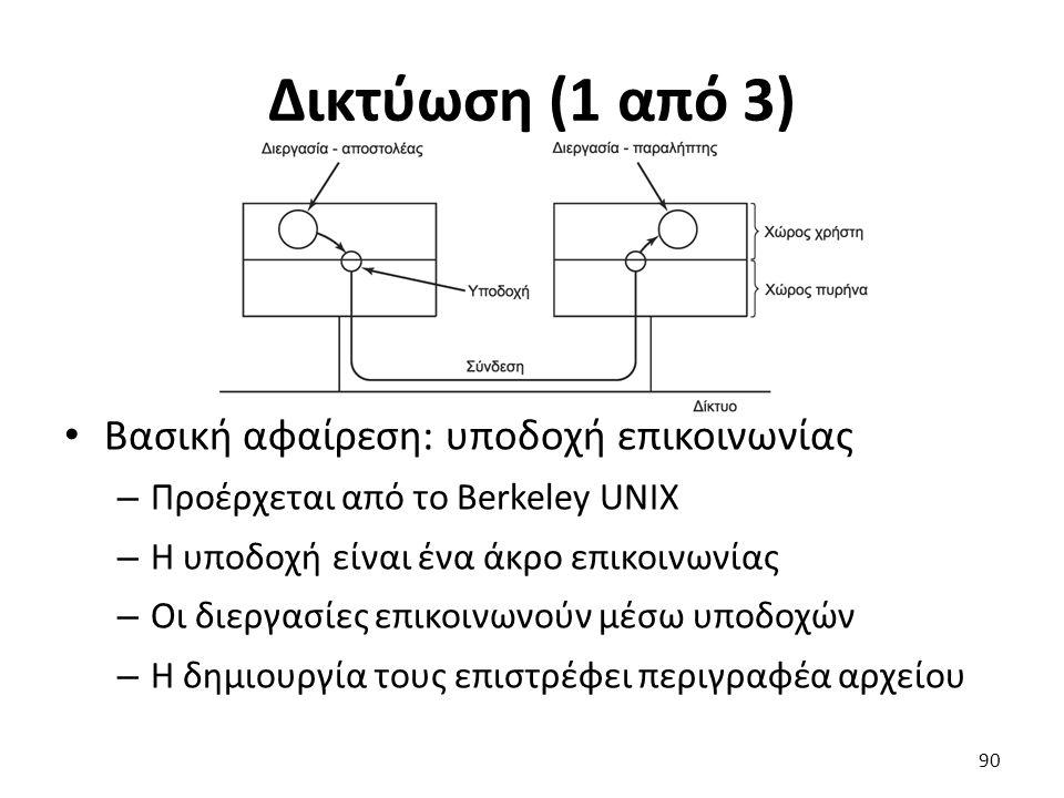Δικτύωση (1 από 3) Βασική αφαίρεση: υποδοχή επικοινωνίας – Προέρχεται από το Berkeley UNIX – Η υποδοχή είναι ένα άκρο επικοινωνίας – Οι διεργασίες επικοινωνούν μέσω υποδοχών – Η δημιουργία τους επιστρέφει περιγραφέα αρχείου 90