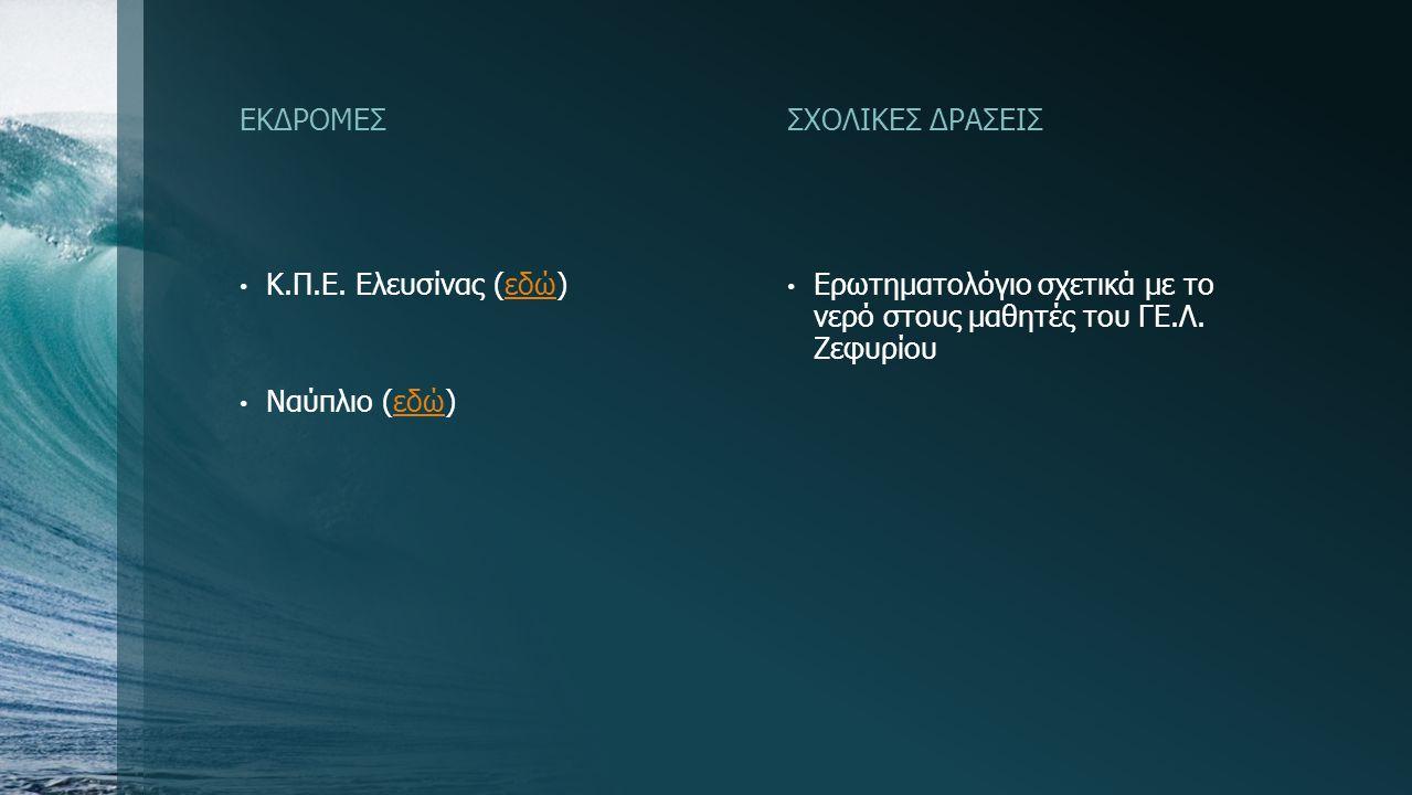 ΕΚΔΡΟΜΕΣ Κ.Π.Ε. Ελευσίνας (εδώ)εδώ Ναύπλιο (εδώ)εδώ ΣΧΟΛΙΚΕΣ ΔΡΑΣΕΙΣ Ερωτηματολόγιο σχετικά με το νερό στους μαθητές του ΓΕ.Λ. Ζεφυρίου