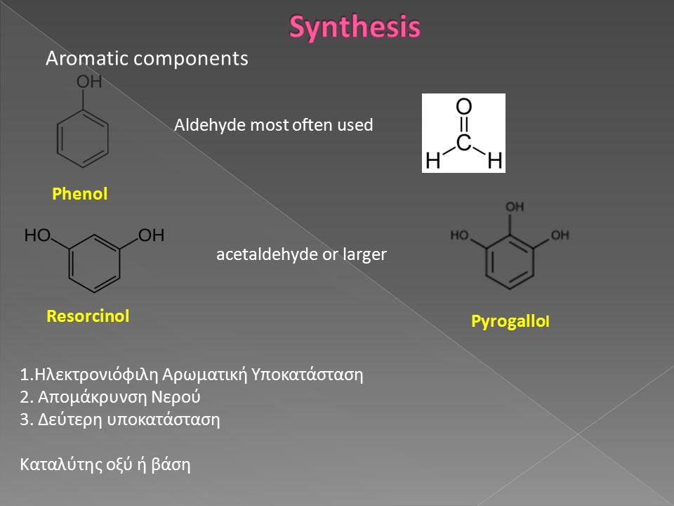 Mechanism of the Acid-catalyzed Reaction