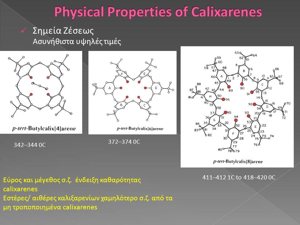 Διαλυτότητες Αδιάλυτες σε νερό κ υδατικές βάσεις Μικρή διαλυτότητα σε οργανικούς διαλύτες Ικανοποιητική διαλυτότητα σε χλωροφόρμιο, πυριδίνη, δισουλφίδιο άνθρακα Αιθέρες κ Εστέρες παράγωγα μεγαλύτερη διαλυτότητα σε οργανικούς διαλύτες