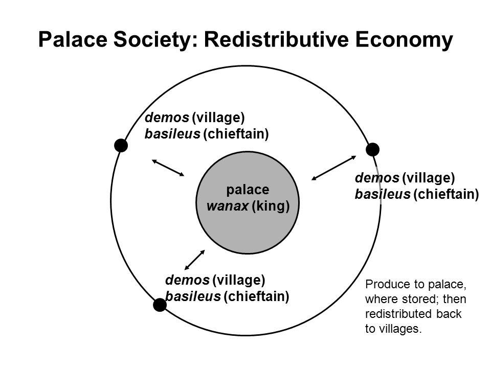 palace wanax (king) demos (village) basileus (chieftain) Palace Society: Redistributive Economy Produce to palace, where stored; then redistributed ba