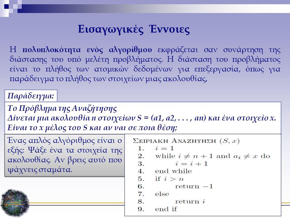 Η πολυπλοκότητα ενός αλγορίθμου εκφράζεται σαν συνάρτηση της διάστασης του υπό μελέτη προβλήματος.
