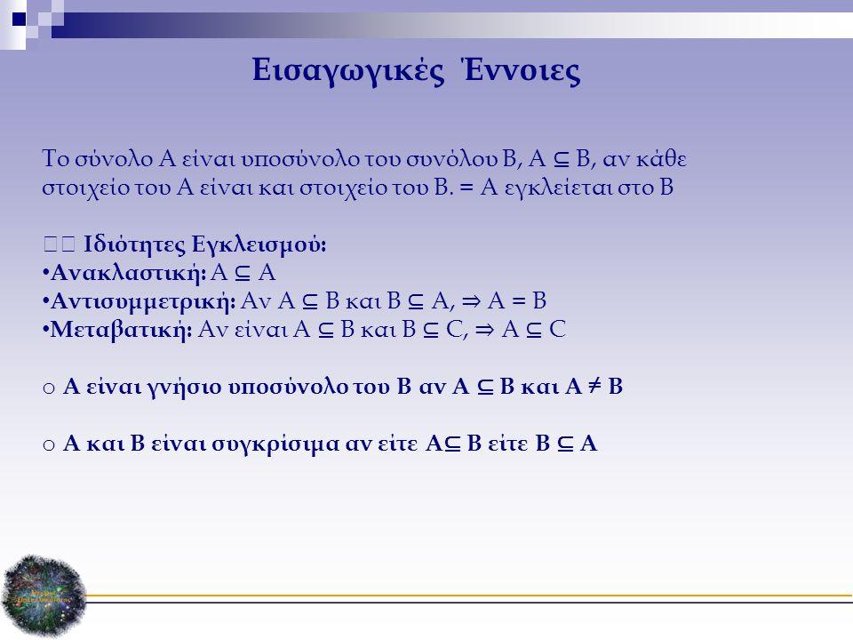 Το σύνολο A είναι υποσύνολο του συνόλου B, A ⊆ B, αν κάθε στοιχείο του A είναι και στοιχείο του B.