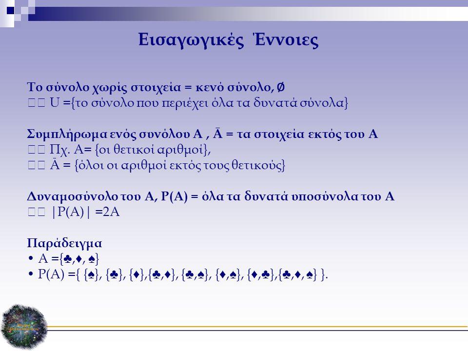 Το σύνολο χωρίς στοιχεία = κενό σύνολο, ∅ U ={το σύνολο που περιέχει όλα τα δυνατά σύνολα} Συμπλήρωμα ενός συνόλου Α, Ā = τα στοιχεία εκτός του Α Πχ.