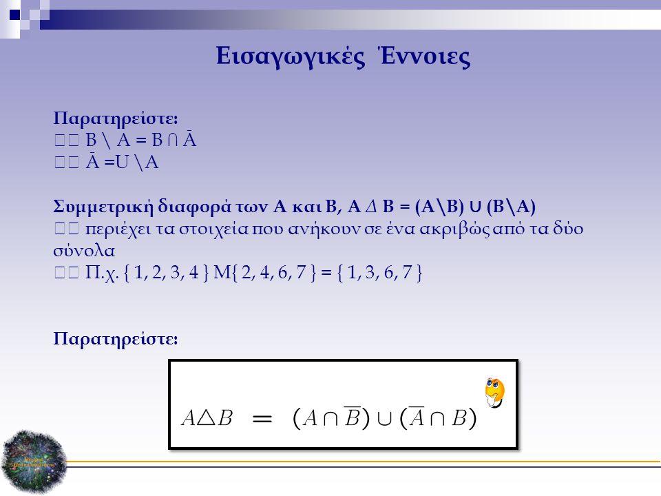 Παρατηρείστε: B \ A = B ∩ Ā Ā =U \A Συμμετρική διαφορά των A και B, A Δ B = (A\B) ∪ (Β\Α) περιέχει τα στοιχεία που ανήκουν σε ένα ακριβώς από τα δύο σύνολα Π.χ.