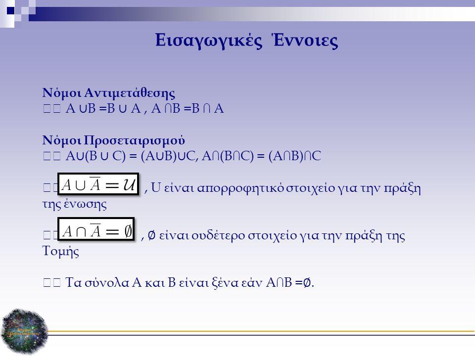 Νόμοι Αντιμετάθεσης A ∪ B =B ∪ A, Α ∩B =B ∩ A Νόμοι Προσεταιρισμού Α ∪ (B ∪ C) = (A ∪ B) ∪ C, A∩(B∩C) = (A∩B)∩C, U είναι απορροφητικό στοιχείο για την πράξη της ένωσης, ∅ είναι ουδέτερο στοιχείο για την πράξη της Τομής Τα σύνολα Α και Β είναι ξένα εάν Α∩B = ∅.