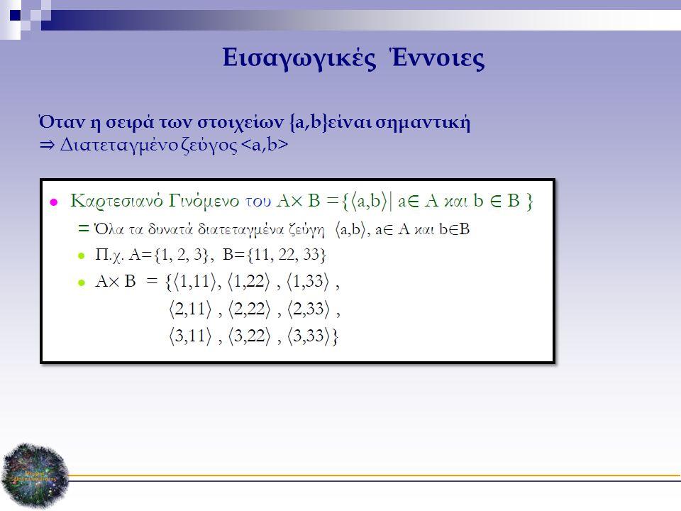 Όταν η σειρά των στοιχείων {a,b}είναι σημαντική ⇒ Διατεταγμένο ζεύγος Εισαγωγικές Έννοιες