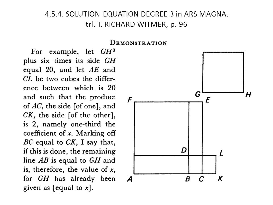 4.5.4. SOLUTION EQUATION DEGREE 3 in ARS MAGNA. trl. T. RICHARD WITMER, p. 96