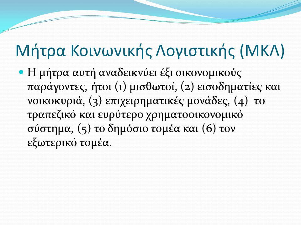 Μήτρα Κοινωνικής Λογιστικής (ΜΚΛ) Η μήτρα αυτή αναδεικνύει έξι οικονομικούς παράγοντες, ήτοι (1) μισθωτοί, (2) εισοδηματίες και νοικοκυριά, (3) επιχειρηματικές μονάδες, (4) το τραπεζικό και ευρύτερο χρηματοοικονομικό σύστημα, (5) το δημόσιο τομέα και (6) τον εξωτερικό τομέα.