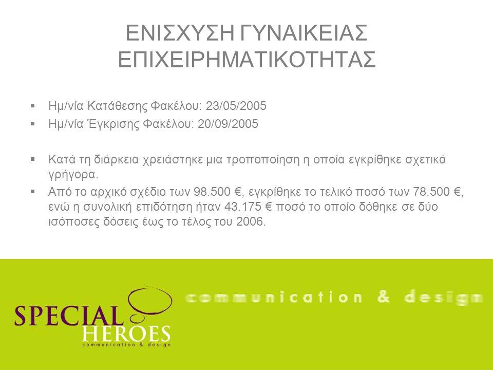 ΕΝΙΣΧΥΣΗ ΓΥΝΑΙΚΕΙΑΣ ΕΠΙΧΕΙΡΗΜΑΤΙΚΟΤΗΤΑΣ  Ημ/νία Κατάθεσης Φακέλου: 23/05/2005  Ημ/νία Έγκρισης Φακέλου: 20/09/2005  Κατά τη διάρκεια χρειάστηκε μια τροποποίηση η οποία εγκρίθηκε σχετικά γρήγορα.