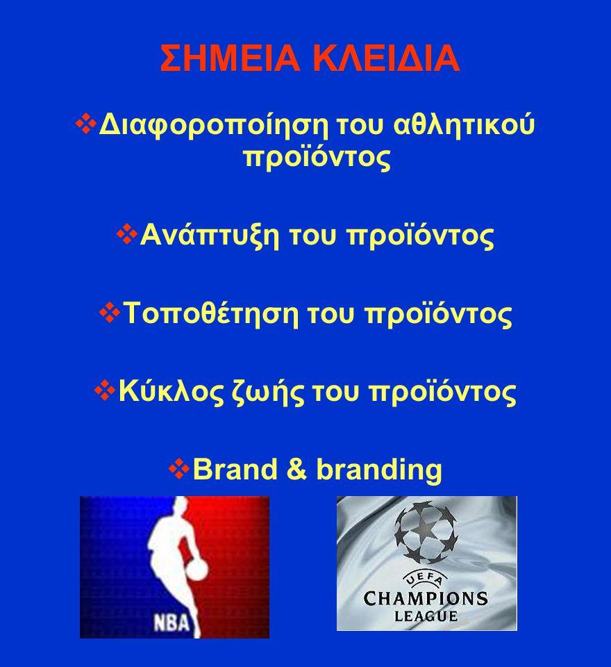 ΣΗΜΕΙΑ ΚΛΕΙΔΙΑ  Διαφοροποίηση του αθλητικού προϊόντος  Ανάπτυξη του προϊόντος  Τοποθέτηση του προϊόντος  Κύκλος ζωής του προϊόντος  Brand & brand